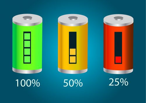 Battery and it's uses