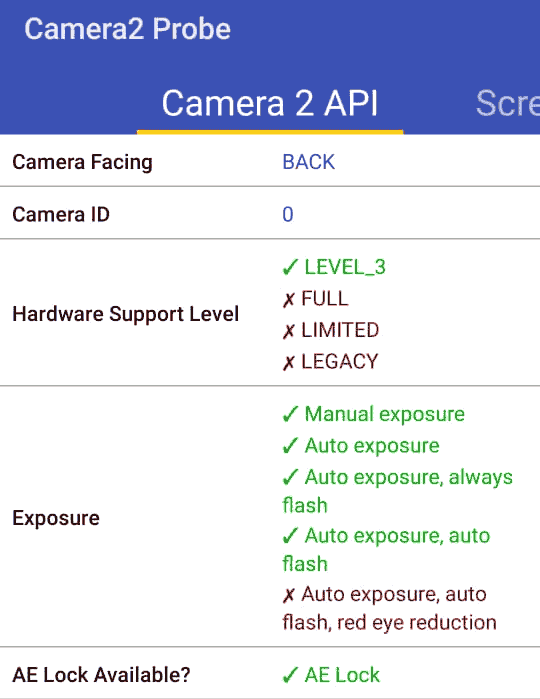 Check-Camera2-API