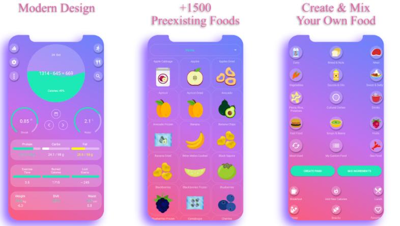 weight gain diet tracker app