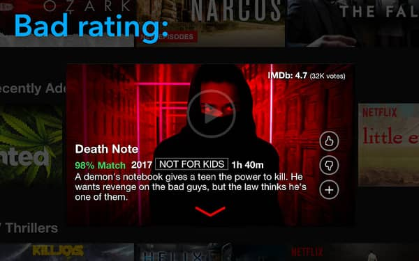 IMDB Ratings for Netflix extension
